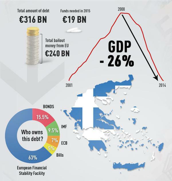 Greece Debt RT