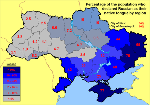 Russian Language Distribution