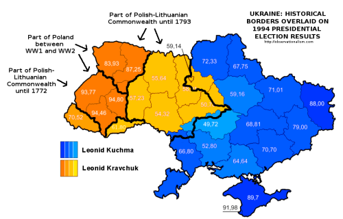 Ukraine Historical Vs Electoral 19941